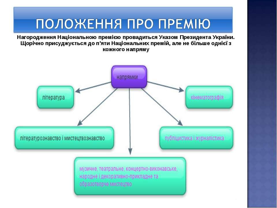 Нагородження Національною премією провадиться Указом Президента України. Щорі...