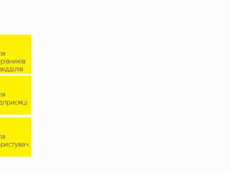Уніфікований мережний каталог, вбудований у Windows Server, містить ключові в...