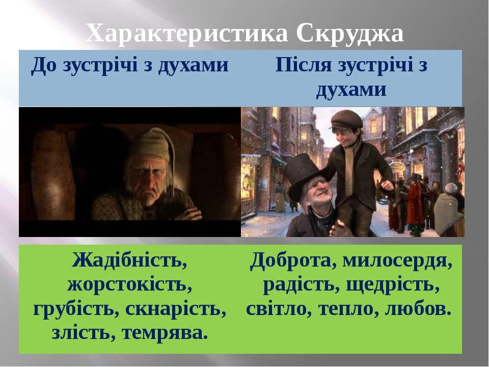 Характеристика Скруджа Дозустрічі з духами Післязустрічі з духами Жадібність,...
