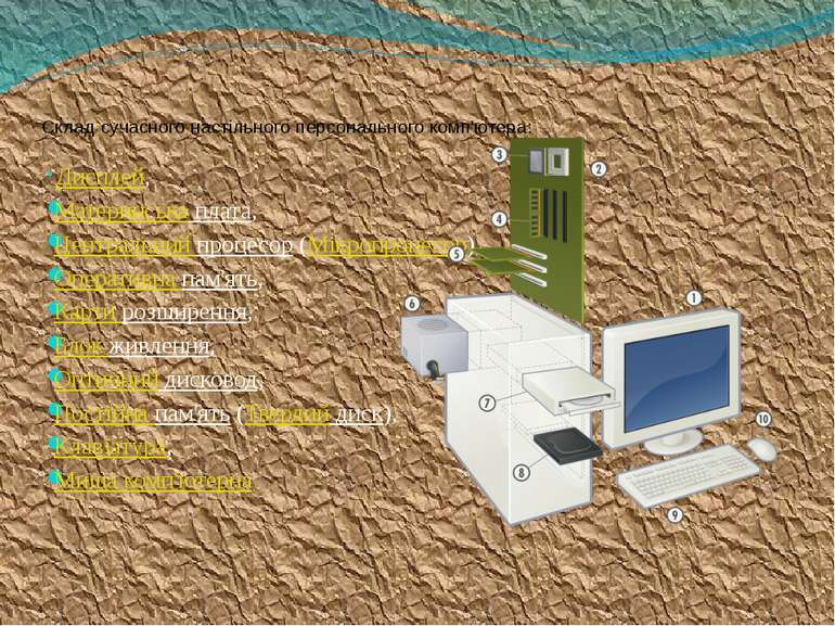Склад сучасного настільного персонального комп'ютера: Дисплей, Материнська пл...