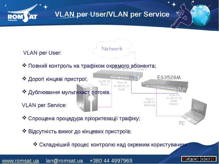 VLAN per User/VLAN per Service VLAN per User: Повний контроль на трафіком окр...