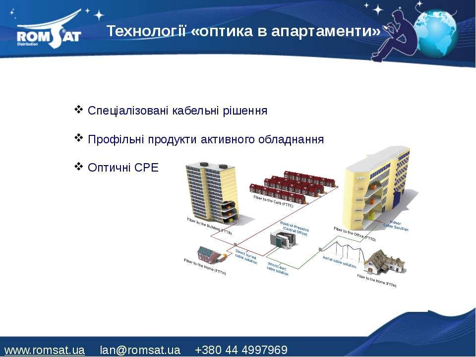 Технології «оптика в апартаменти» Спеціалізовані кабельні рішення Профільні п...