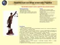 Національне космічне агентство України Організація заходів із захисту прав ін...