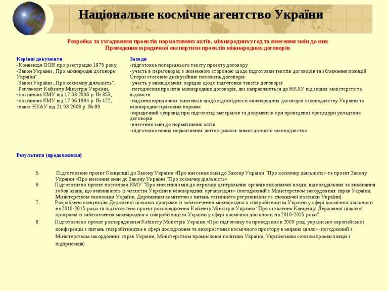 Національне космічне агентство України Розробка та узгодження проектів нормат...