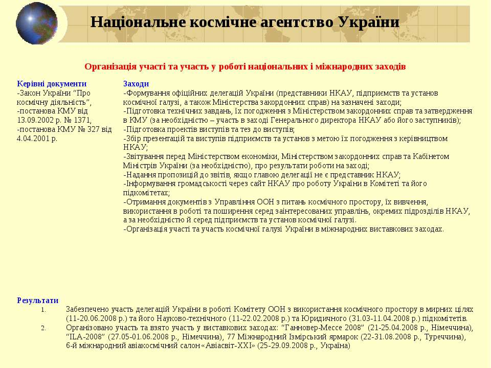 Національне космічне агентство України Організація участі та участь у роботі ...