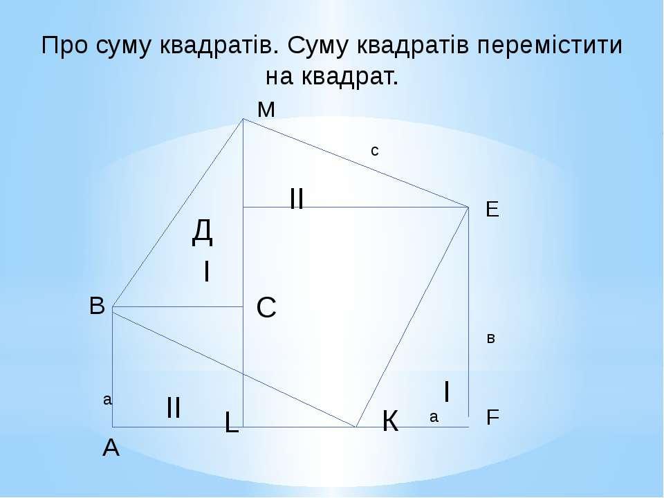 А В М F Е с в а І ІІ І С Д ІІ К а L Про суму квадратів. Суму квадратів перемі...