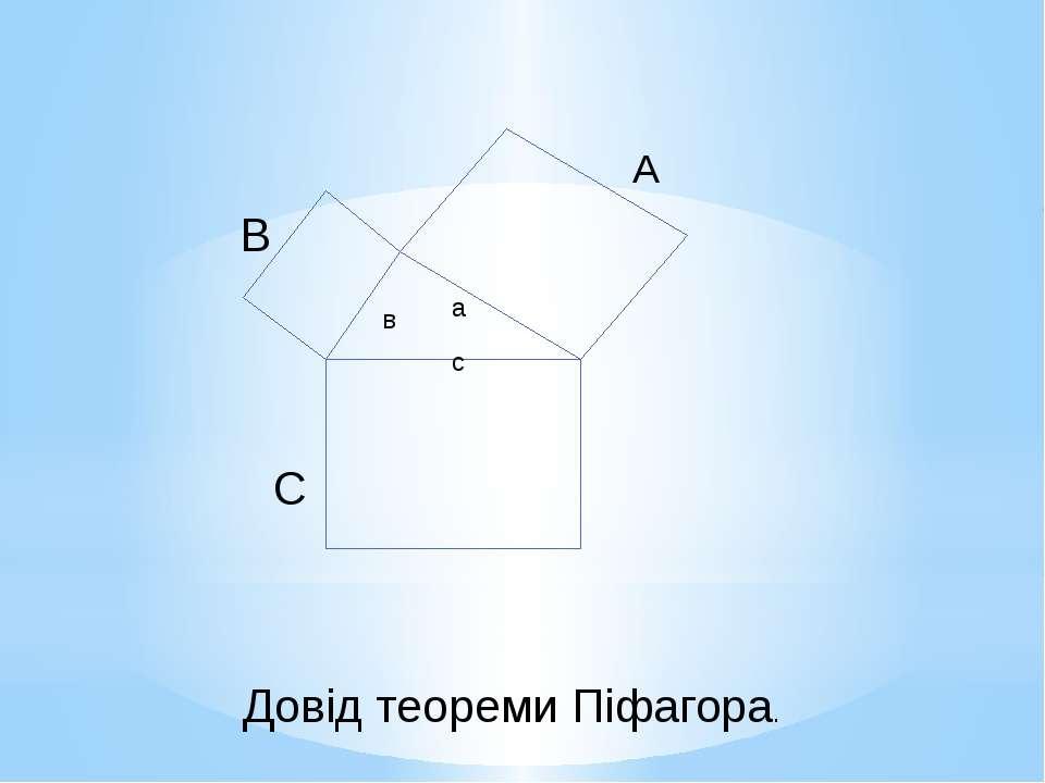 А В С Довід теореми Піфагора. а в с