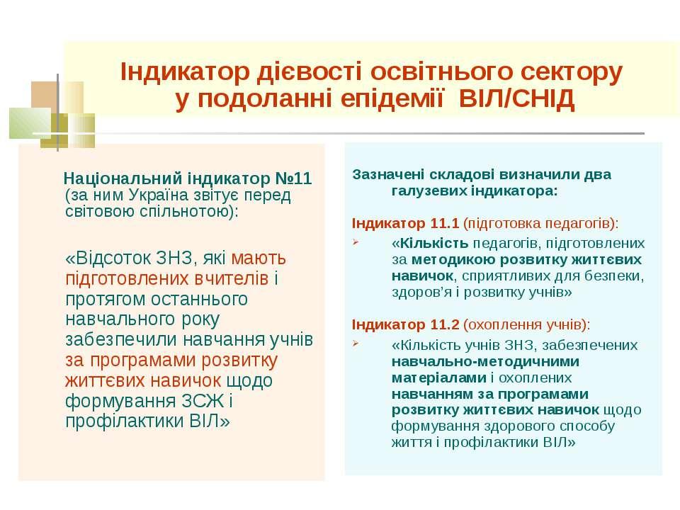 Індикатор дієвості освітнього сектору у подоланні епідемії ВІЛ/СНІД Національ...