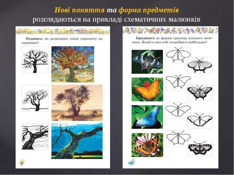Нові поняття та форма предметів розглядаються на прикладі схематичних малюнків