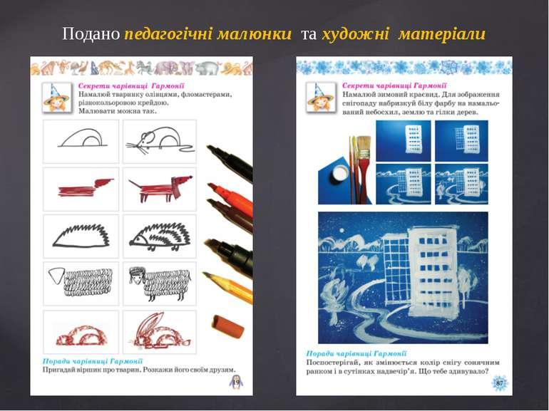Подано педагогічні малюнки та художні матеріали