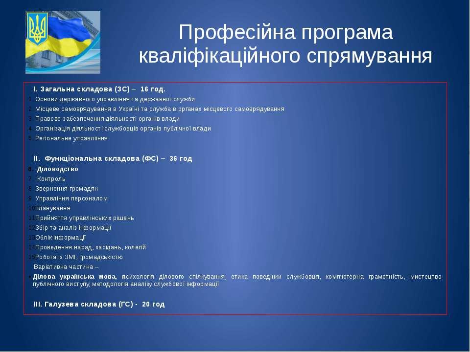 Професійна програма кваліфікаційного спрямування І. Загальна складова (ЗС) – ...