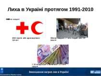 Лиха в Україні протягом 1991-2010