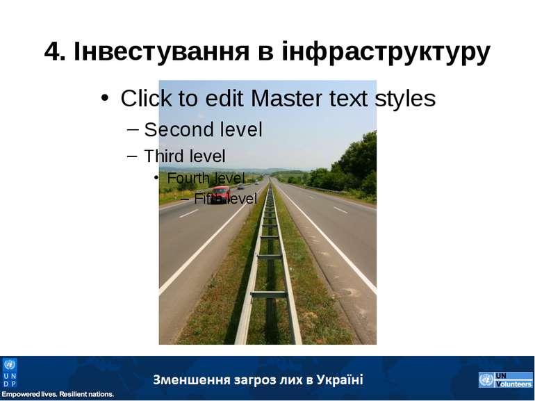4. Інвестування в інфраструктуру