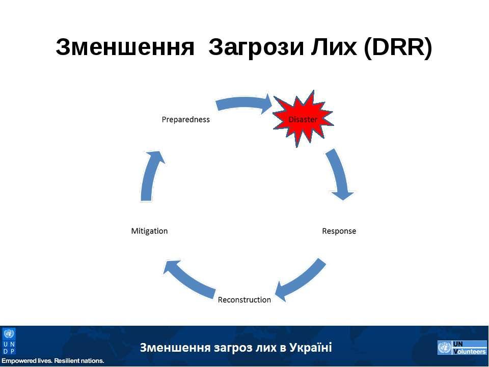 Зменшення Загрози Лих (DRR)