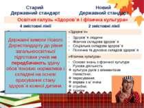 Державні вимоги Нового Держстандарту до рівня загальноосвітньої підготовки уч...