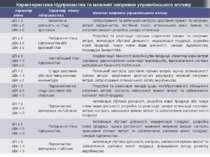 Характеристика підприємства та можливі напрямки управлінського впливу Характе...