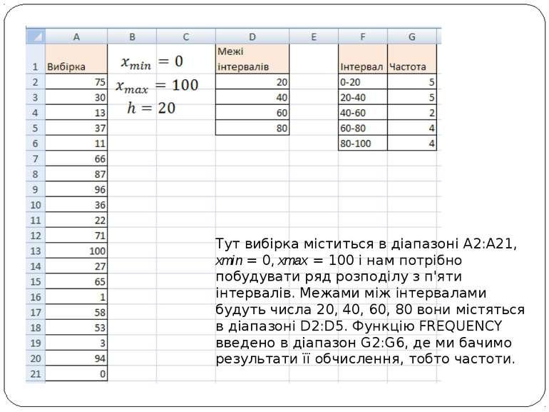 Тут вибірка міститься в діапазоні А2:А21, хmin = 0, хтах = 100 і нам потрібно...