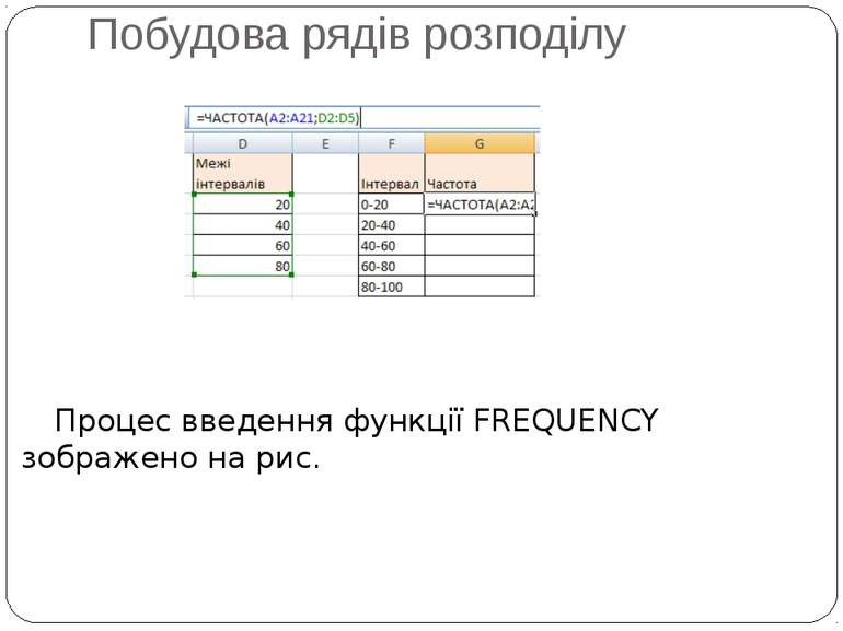 Побудова рядів розподілу  Процес введення функції FREQUENCY зображено на рис.