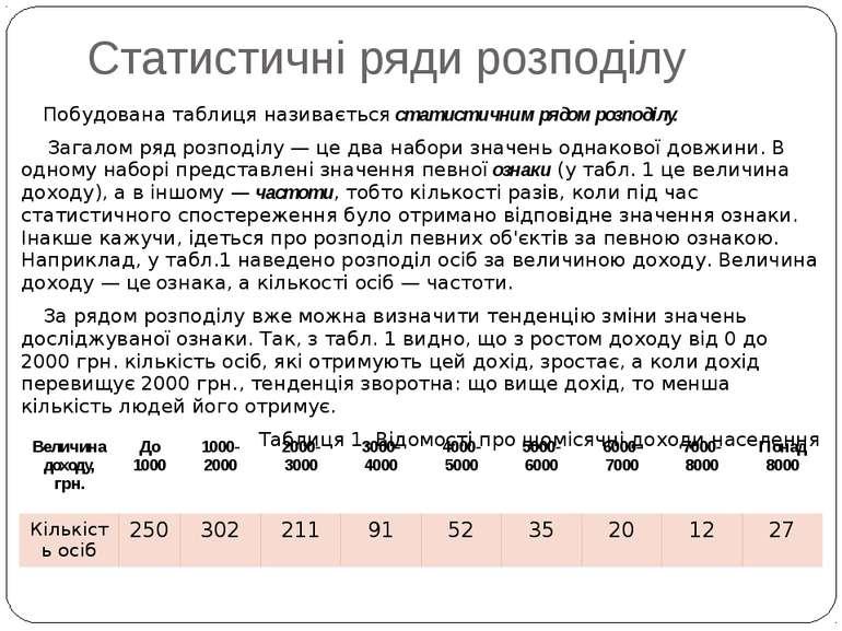 Статистичні ряди розподілу Побудована таблиця називається статистичним рядом ...