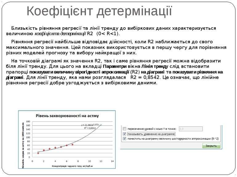 Коефіцієнт детермінації Близькість рівняння регресії та лінії тренду до вибір...