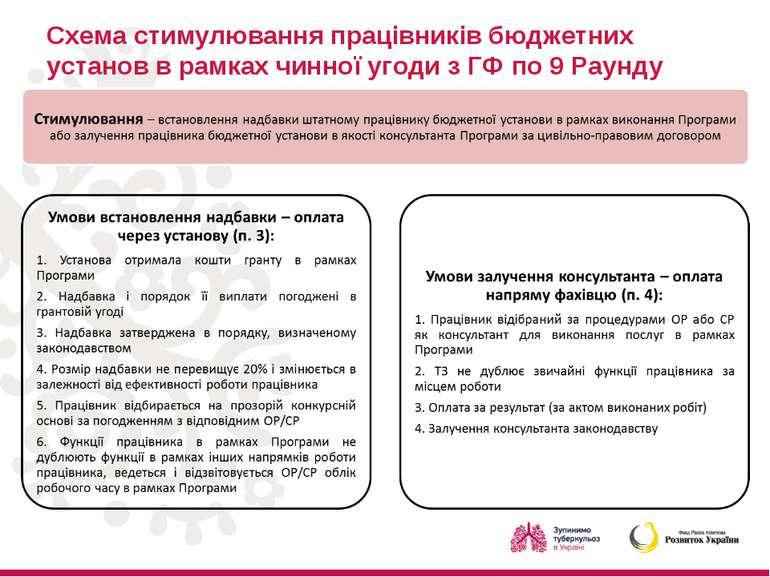 Схема стимулювання працівників бюджетних установ в рамках чинної угоди з ГФ п...