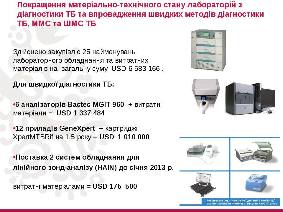 Покращення матеріально-технічного стану лабораторій з діагностики ТБ та впров...