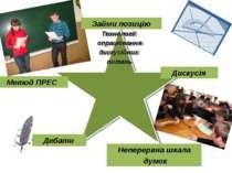 Технології опрацювання дискусійних питань Метод ПРЕС Займи позицію Дискусія Д...