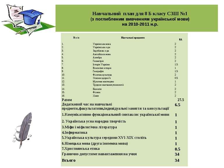 Навчальний план для 8 Б класу СЗШ №1 (з поглибленим вивченням української мов...