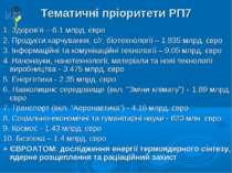 Тематичні пріоритети РП7 1. Здоров'я – 6.1 млрд. євро 2. Продукти харчування,...