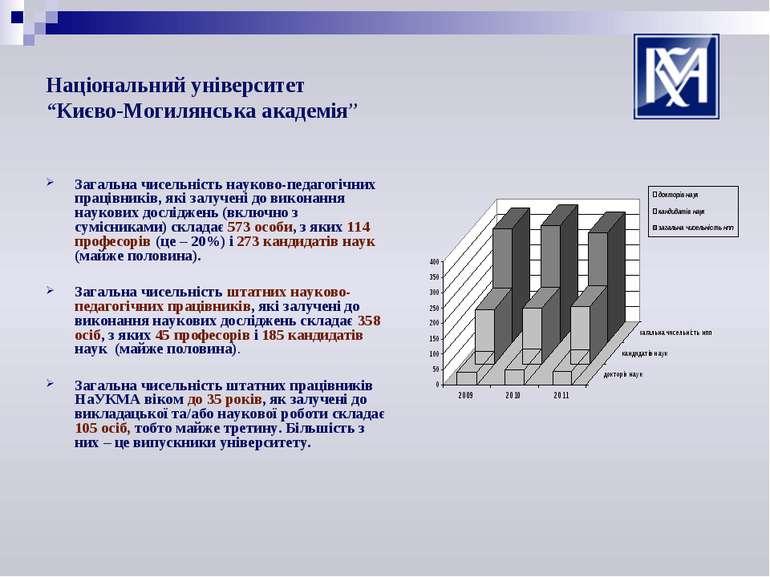 """Національний університет """"Києво-Могилянська академія"""" Загальна чисельність на..."""
