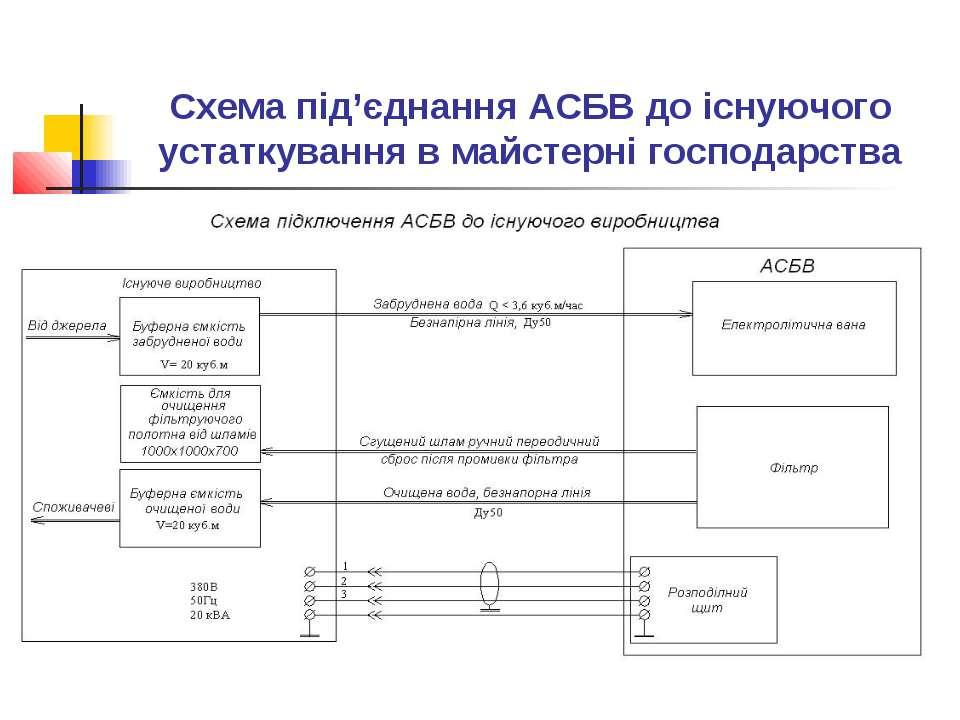 Схема під'єднання АСБВ до існуючого устаткування в майстерні господарства