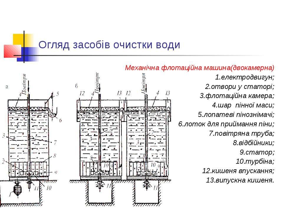 Огляд засобів очистки води Механічна флотаційна машина(двокамерна) 1.електрод...