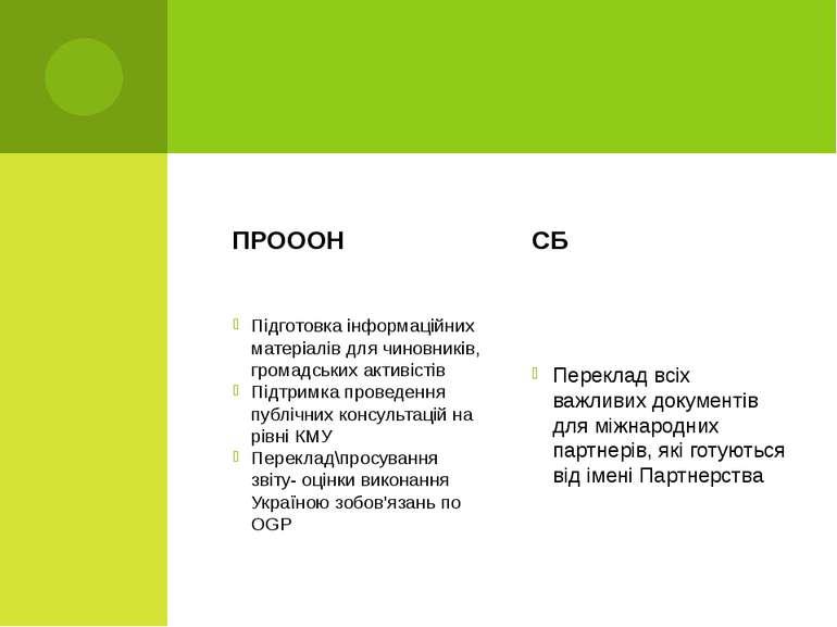 ПРОООН Підготовка інформаційних матеріалів для чиновників, громадських активі...