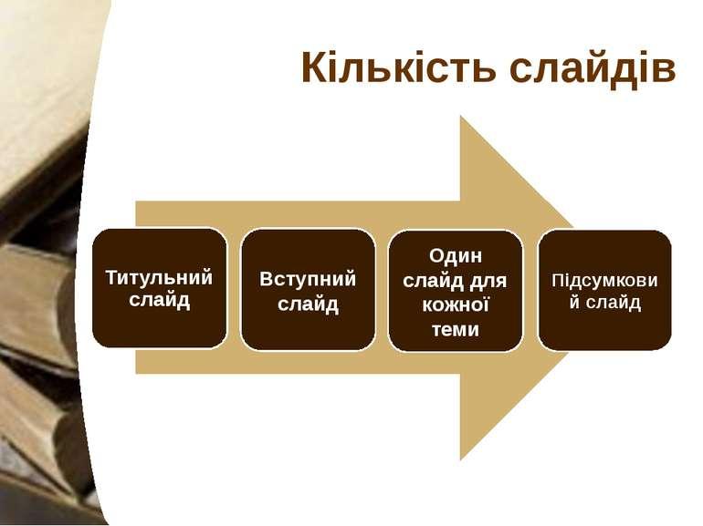 Кількість слайдів Вступний слайд Один слайд для кожної теми Підсумковий слайд...