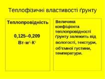 Теплофізичні властивості ґрунту Теплопровідність 0,125–0,209 Вт м-1 К-1 Велич...