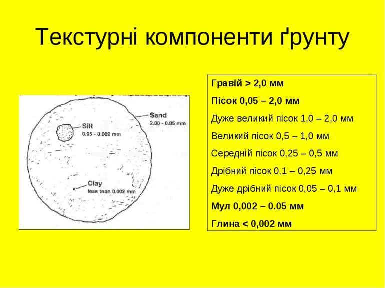 Текстурні компоненти ґрунту Гравій> 2,0 мм Пісок0,05 – 2,0 мм Дуже велики...