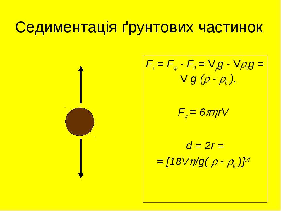 Седиментація ґрунтових частинок Fs = Fгр - F0 = V g - V 0g = V g ( - 0 ). F =...
