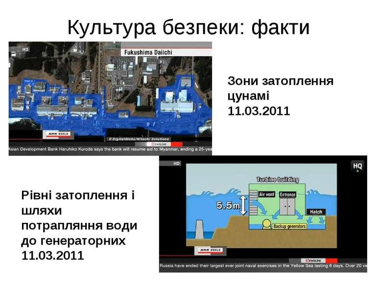 Культура безпеки: факти Зони затоплення цунамі 11.03.2011 Рівні затоплення і ...