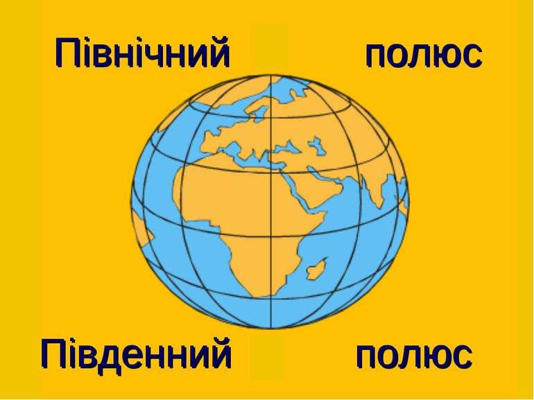Північний полюс Південний полюс