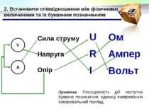2. Встановити співвідношення між фізичними величинами та їх буквеним позначен...