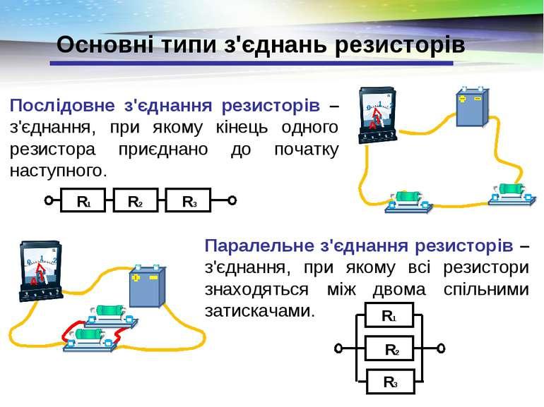 Основні типи з'єднань резисторів Послідовне з'єднання резисторів – з'єднання,...
