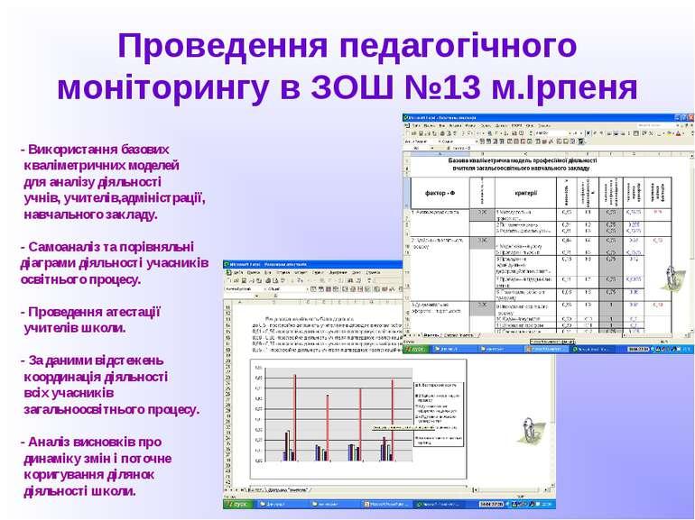 Проведення педагогічного моніторингу в ЗОШ №13 м.Ірпеня - Використання базови...