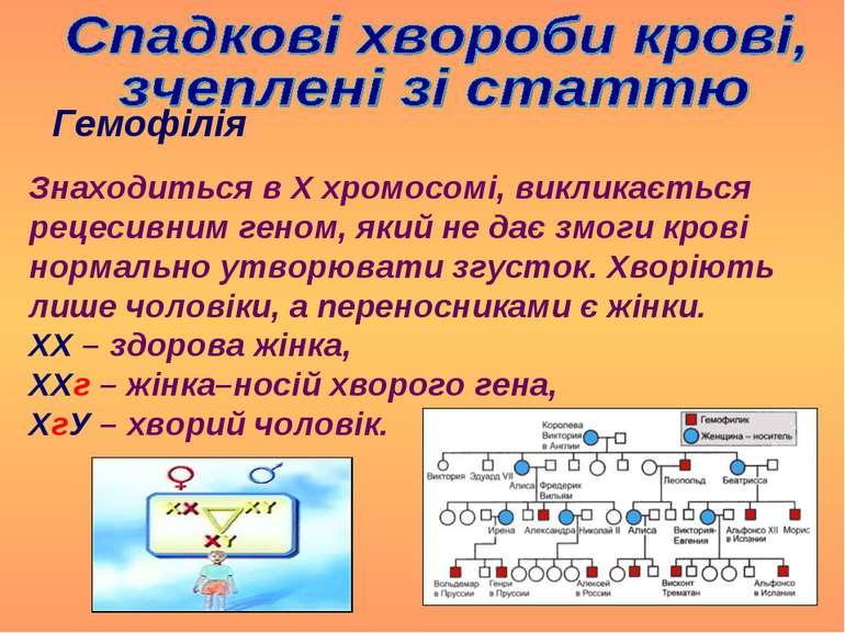 Знаходиться в Х хромосомі, викликається рецесивним геном, який не дає змоги к...