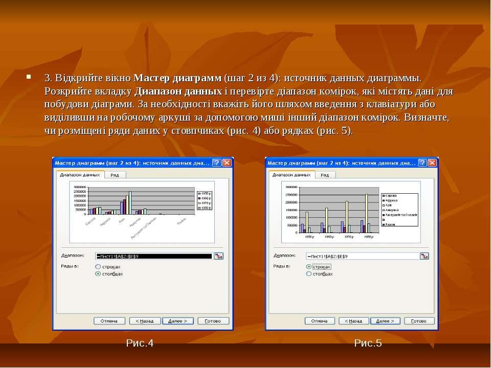 3. Відкрийте вікно Мастер диаграмм (шаг 2 из 4): источник данных диаграммы. Р...
