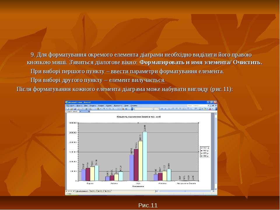 9. Для форматування окремого елемента діаграми необхідно виділити його правою...