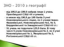 від 195,5 до 199,5 набрав лише 1 учень Прилбицької СЗШ І-ІІІ ступенів; в межа...