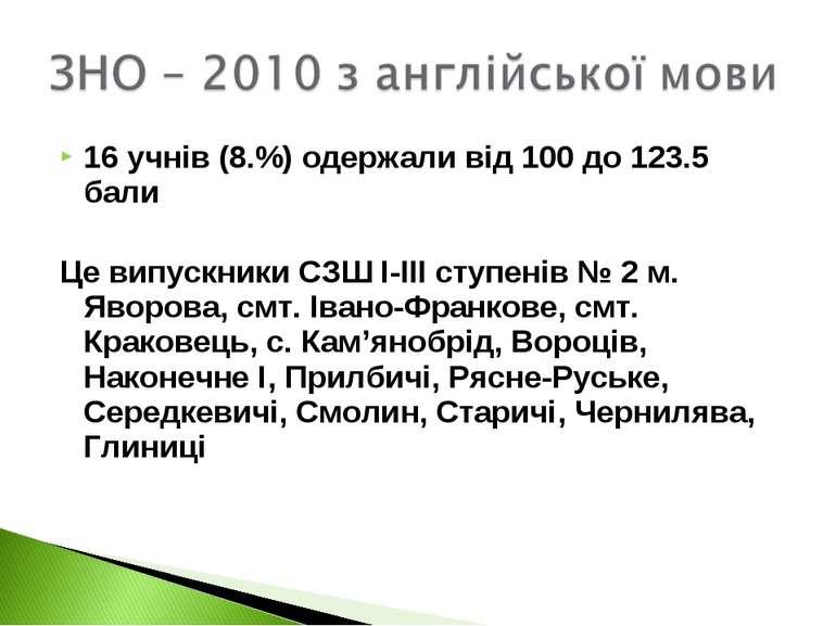 16 учнів (8.%) одержали від 100 до 123.5 бали Це випускники СЗШ І-ІІІ ступені...