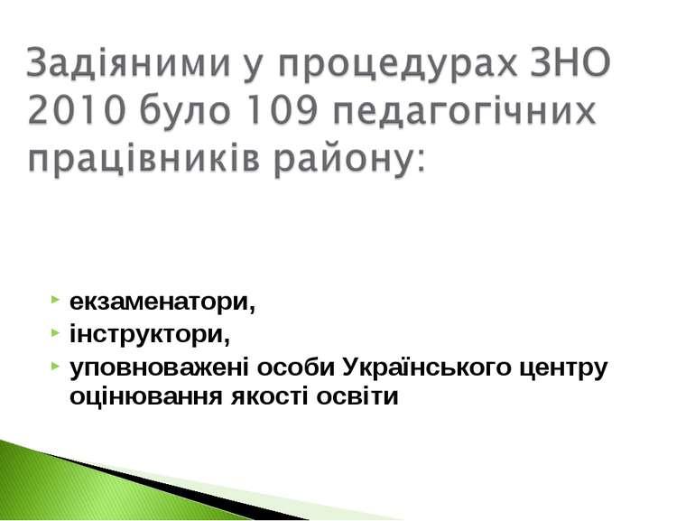 екзаменатори, інструктори, уповноважені особи Українського центру оцінювання ...