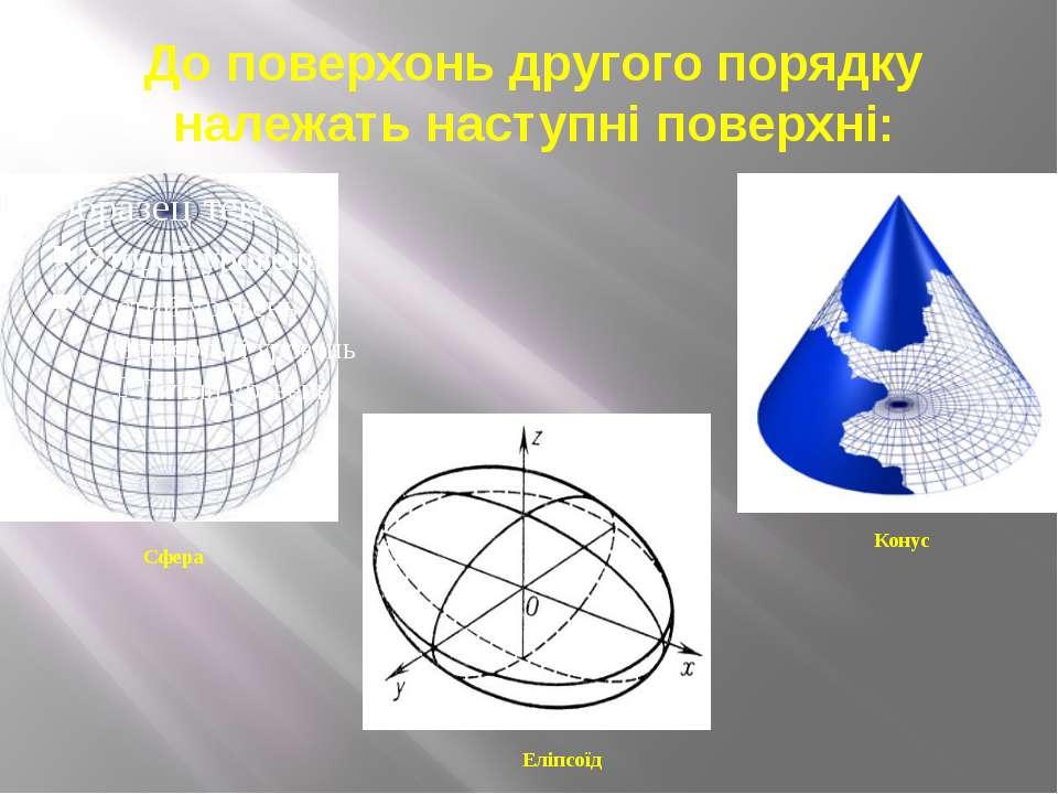 До поверхонь другого порядку належать наступні поверхні: Сфера Еліпсоїд Конус
