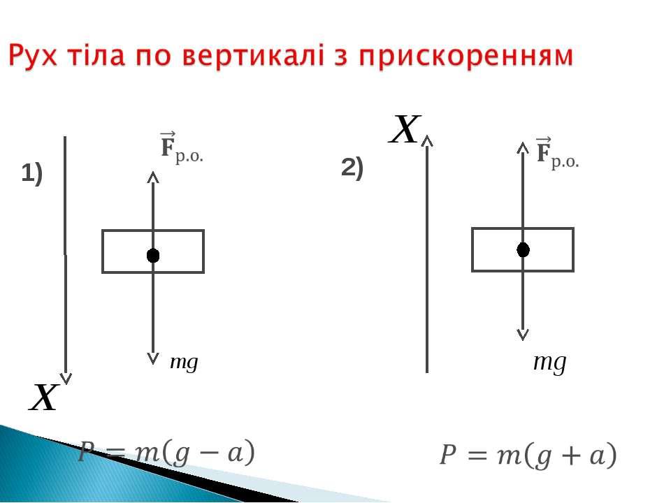 1) 2)